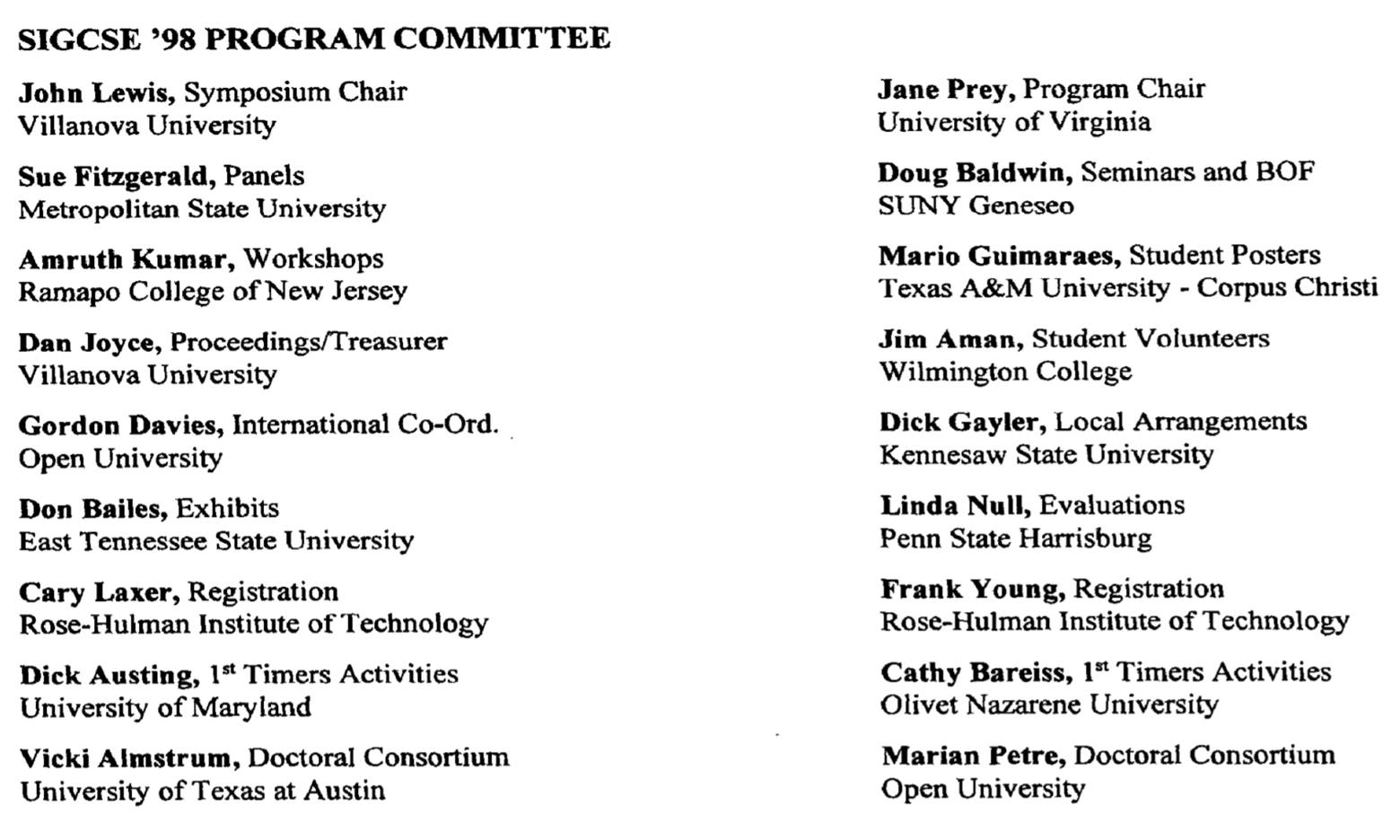Program Committee of the 29nd Technical Symposium